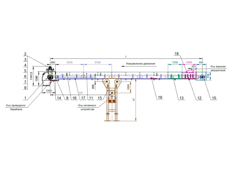 Сход ленты конвейера оборудование для конвейерной автомойки